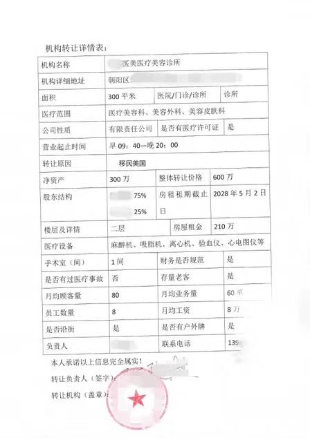 北京医疗诊所转让
