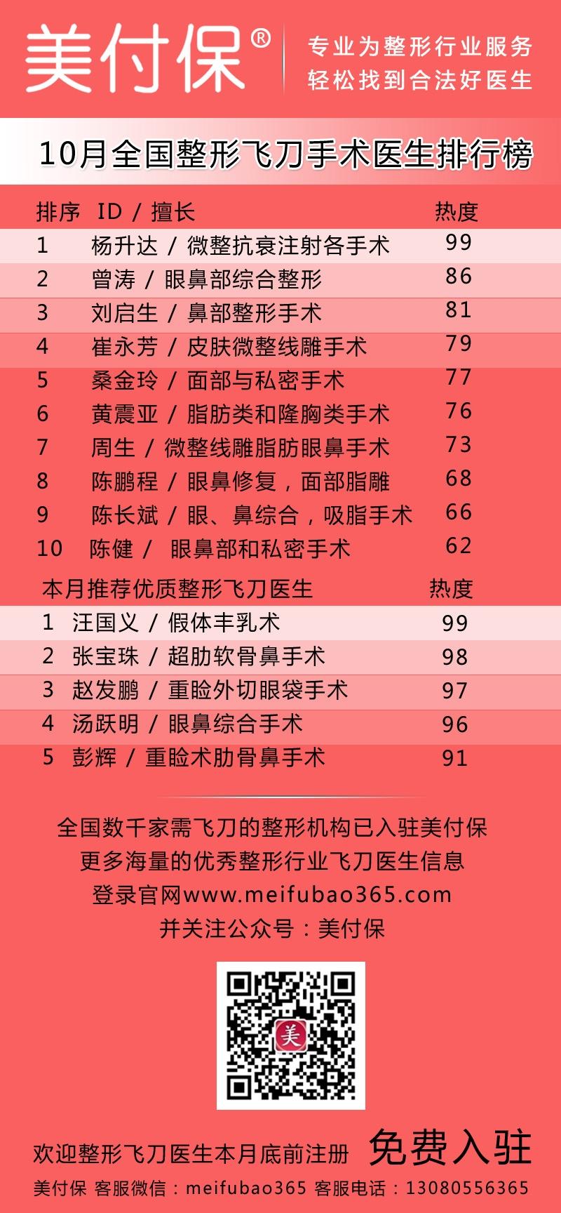 10月全国整形医生飞刀热门排行榜